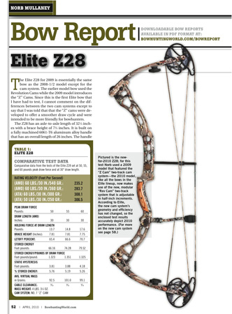 elite z28 bow report