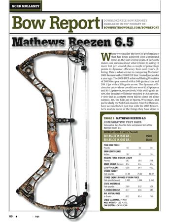 Mathews Reezen 6.5 Bow Report