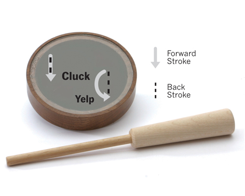 turkey cut call tip